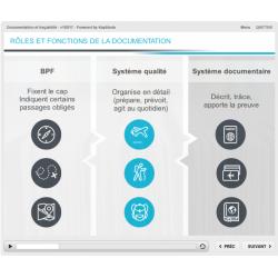 Formation e-learning qualité réglementation pharmaceutique